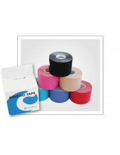Catell tape